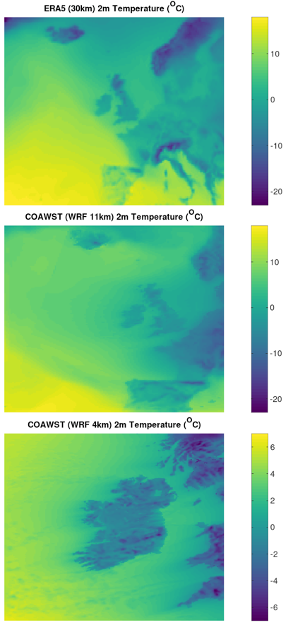 Figure 1: From [6] (their Fig. 1) illustrating the interactions of each of the COAWST components (atmosphere, wave, ocean and also sediment transport).