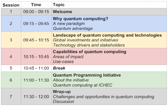 Half-day introduction to quantum computing