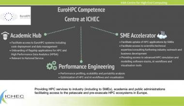 Structure of EuroHPC Competence Centre
